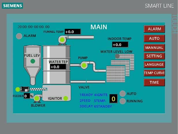 Biomass Pellet Hot Water Boiler